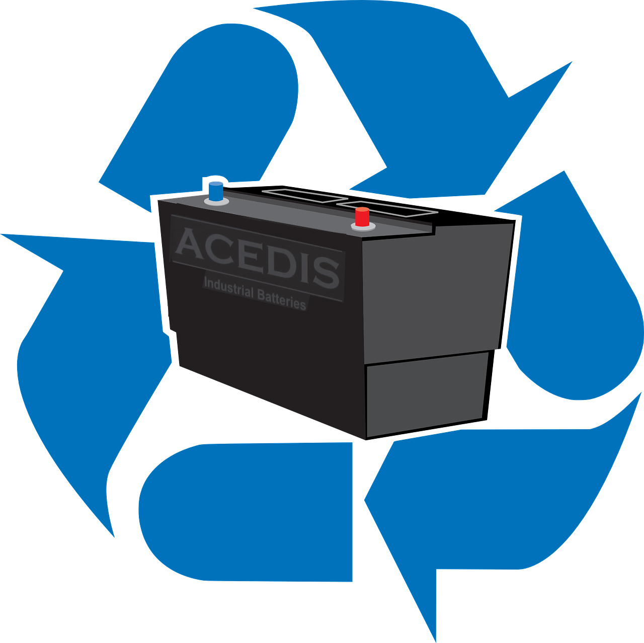 acedis' recycling industrial batteries environmental policy